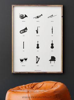 Tiedätkö, miltä pasuuna näyttää? Tästä julisteesta voit opetella orkesterin soittimia, ja se sopii kivasti Nuottijulisteen viereen.