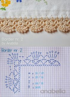 Pattern diagram for pretty crochet edging. Neat idea for dish-cloths, tea-towels, coasters and + Crochet Free Edging Patterns You Should KnowCrochet Beautiful Boarderscould Be PutAdd Borders to your blankets and afghans!Crochet Symbols a Crochet Boarders, Crochet Edging Patterns, Crochet Lace Edging, Crochet Diagram, Crochet Chart, Crochet Trim, Crochet Doilies, Easy Crochet, Crochet Flowers