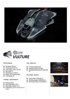 Elite: Dangerous Vulture Core Dynamics Ships Brochure