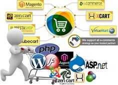 Hire best Ecommerce web development services with the help of professional #webdevelopers. Plan your designs, functionality and implement your business logics into website. Know how to plan for web development process. Read more at @sitessimply.