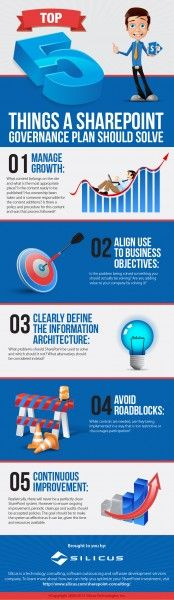 Governance Leads to SharePoint Success [Infographic]