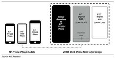 Apple's 'iPhone 8' to replace Touch ID home button with 'function area,' start at $1,000
