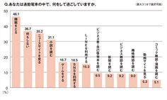 通勤やアポの間にできるスキマ時間、使い方で年収に差が生じる!? | 販促会議 2014年7月号