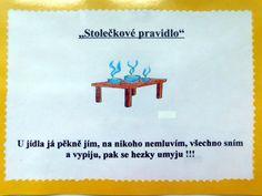 Naše pravidla - MŠ Červený Potok Nasa, Education, Poster, Posters, Educational Illustrations, Learning, Billboard, Studying