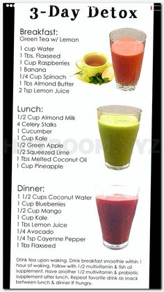 Types of food to avoid to lose weight