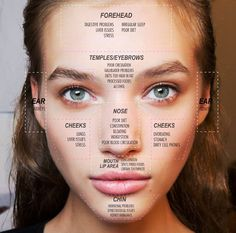 What Your Breakouts May Be Telling You - The Clothes Maiden