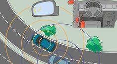 Toyota and Honda start testing vehicle to vehicle communications