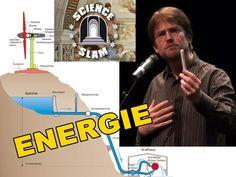 Energie - Wie verschwendet man etwas, das nicht weniger werden kann? (Sc...