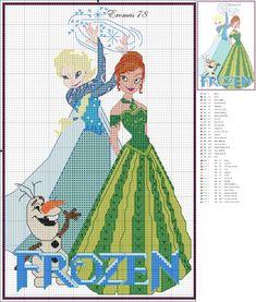Elsa et Anna et Olaf