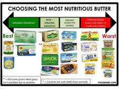 GMO, Monsanto, and butter. Food Babe helps you buy the best quality butter on the market because, believe it or not, butter is good for you!