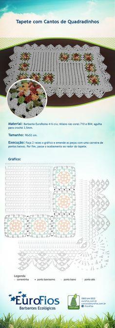 receita eurofios tapete de quadradinhos - PIPicStats
