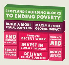 2min #EvenItUp action; Be part of building a more equal Scotland in a more equal world. Write to party leaders today http://act.oxfam.org/great-britain/scotland-election-2016