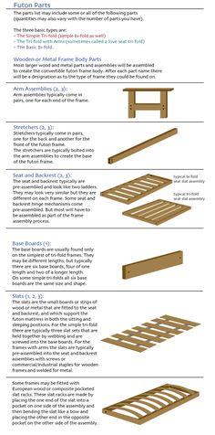 Build a TriFold Futon Frame Trifold Futon DIY HOUSE