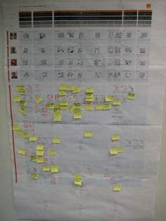 example of service blueprint Design Thinking, Visual Thinking, Ux Design, Tool Design, Design Process, Process Flow, Experience Map, User Experience Design, Customer Experience