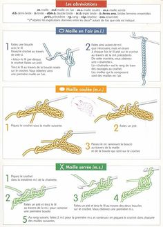 maille en l'air - This blog has a lot of great stuff, among them tutorials on a variety of stitches, motifs, and projects. Definitely worth spending some time on. This particular thread is on basic crochet stitches. It is in French, but the pictures are self explanitory.