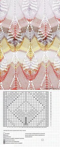 узоры миссони для вязания спицами схемы и описание: 10 тыс изображений найдено в Яндекс.Картинках