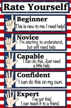 Enjoy this FREE Stars and Stripes Student Rating Scale. Based on Marzano's scale students are able to easily perform a quick self-assessment while learning how to evaluate their individual learning. This 11x17 poster is a great visual for the classroom.