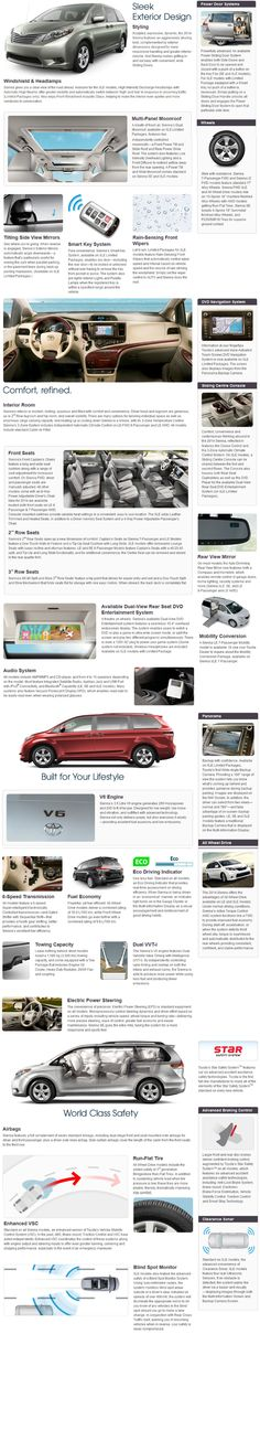 2014 Toyota Sienna Features