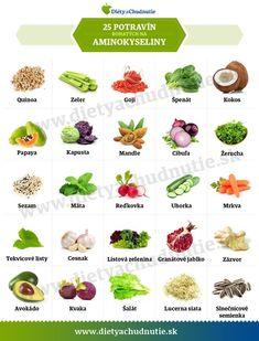 Raw Food Recipes, Healthy Recipes, Nutrition, Food Art, Health Fitness, Arabic Language, Aloe Vera, Therapy, Foods