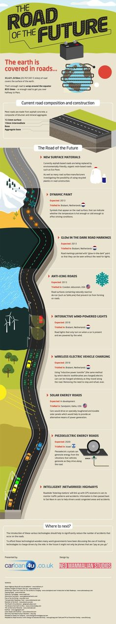 Straßen werden immer mehr zu Multitalenten: Sie erzeugen Strom, reparieren und beleuchten sich selbst und machen Abgase unschädlich. Ein Überblick.