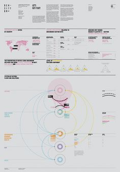 Let's cut it out by densitydesign, via Flickr