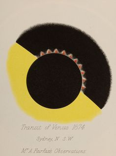 Illustration from Henry Russell's 1892 treatise 'Observations of the Transit of Venus.' Courtesy of The Royal Society