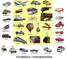 Medios de transporte. :: enseñanza del ingles.