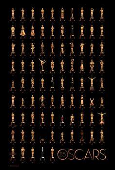85 Oscars 2013