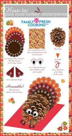 How To: Pine Cone Turkey Centerpieces   Thanksgiving Craft   FamilyFreshCooking.com