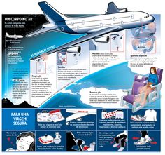 Infográfico, dica de vôo