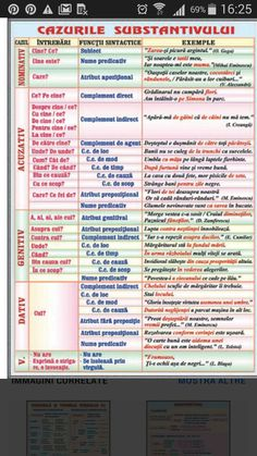 Adverbs, Parenting, Math, Words, School, Literatura, Mathematics, Childcare, Math Resources