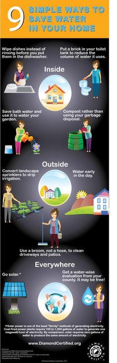 Easy ways to save water during the drought. For more information visit: Resources for Saving Water - California Drought 2015 | Diamond Certified http://www.diamondcertified.org/california-drought-2015