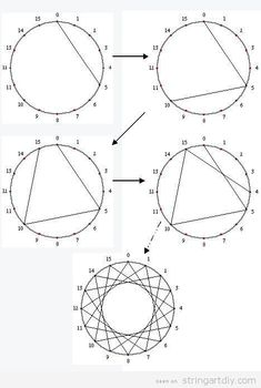 This site has great math projects. This can be done with nails in a board and colored yarn. Makes a great pricture too. This site has great math projects. This can be done with nails in a board and colored yarn. Makes a great pricture too. Dream Catcher Patterns, Dream Catcher Craft, Making Dream Catchers, Diy Dream Catcher For Kids, Homemade Dream Catchers, Dream Catcher Mobile, Dream Catcher Drawing, Dream Catcher Wedding, Doily Dream Catchers