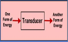Different Types of Transducers and Their Applications Electrical Projects, Engineering Projects, Electrical Components, Different Types, Education, Onderwijs, Learning