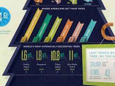 kelli anderson infographics