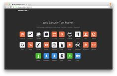 Test web applications for many security aspects