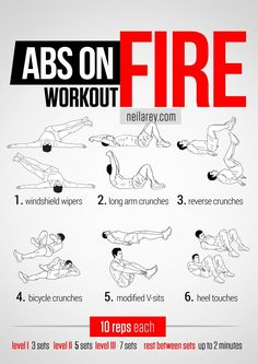 abs on fire workout Visual Workout Guides for Full Bodyweight, No Equipment Training