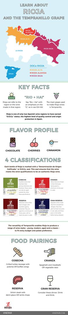 Rioja evokes visions of tapas-laden bistros on evenings that stretch lazily into night. Check out our infographic to get the complete low-down on Rioja.