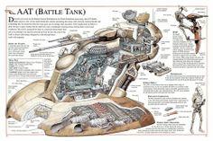 SW Vehicles:AAT Battle Tank (ep1)
