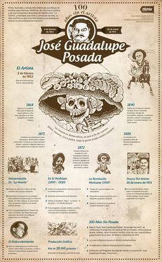 "Posada, Mexican artist creator of ""la Catrina"","
