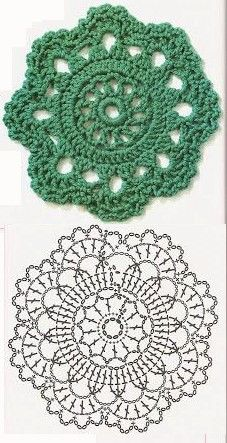 - Doilies - crochet more - Motif Mandala Crochet, Crochet Coaster Pattern, Crochet Doily Patterns, Crochet Diagram, Crochet Chart, Crochet Squares, Thread Crochet, Crochet Designs, Crochet Doilies