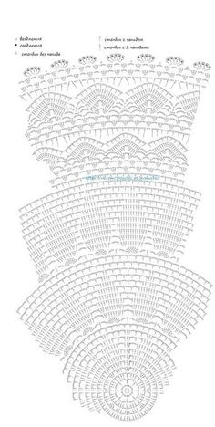 No photo description available.Image gallery – Page 685321268274308190 – Art. - Carola - Her Crochet Motif Mandala Crochet, Crochet Doily Diagram, Crochet Circles, Crochet Doily Patterns, Crochet Chart, Crochet Doilies, Knitting Patterns, Filet Crochet, Crochet Round