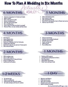 nice wedding planning timeline best photos