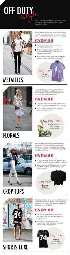 Key Trends for Spring / Summer 2014