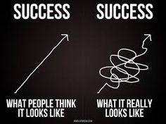 Success and what it looks like to get there...