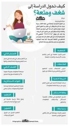 Study Vie Motivation, Study Motivation Quotes, Study Quotes, Learning Websites, Learning Styles, Educational Websites, Study Apps, Life Skills Activities, Study Techniques