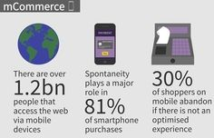 The Most Important Aspect of eCommerce Market in the Future