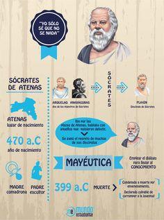 INFOGRAFRIA: Socrates - Atenas y la mayeutica