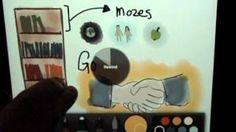 walk through the bible drawing - YouTube