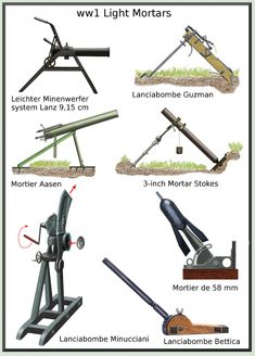 During the First World War they had a large progress in heavy mortars, due to the staticity of the battlefront, and because the enemieswere protected from trenc. Military Gifts, Military Gear, Military Weapons, Military Equipment, Military History, Heavy Machine Gun, War Machine, Machine Guns, Ww1 Tanks